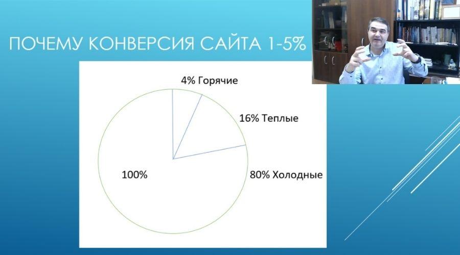 Дмитрий Емец_вебинар_WISE